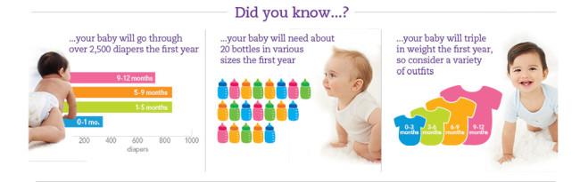 Babies-Grow