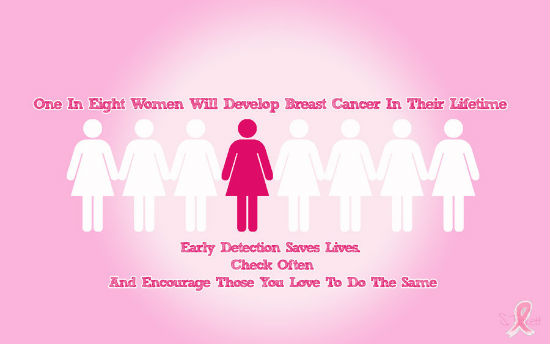 Get The Facts About Breast Cancer