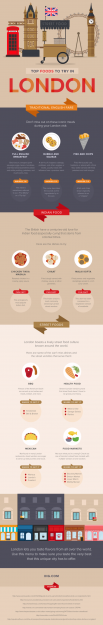 Top Foods to Try in London [infographic]